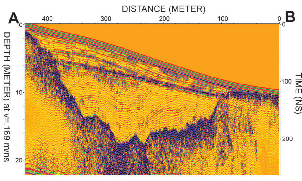 A radar profile of the ice patch.